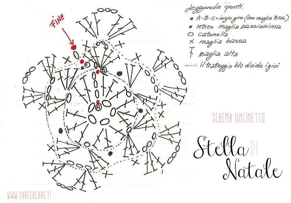 Patrón de crochet estrella de Navidad para imprimir italiano ...