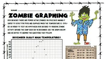 Fun Zombie Graphing Worksheet 5th 6th 7th Middle School