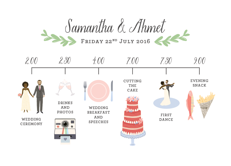 Illustrated Wedding Timeline by Wolf Whistle, London UK ...