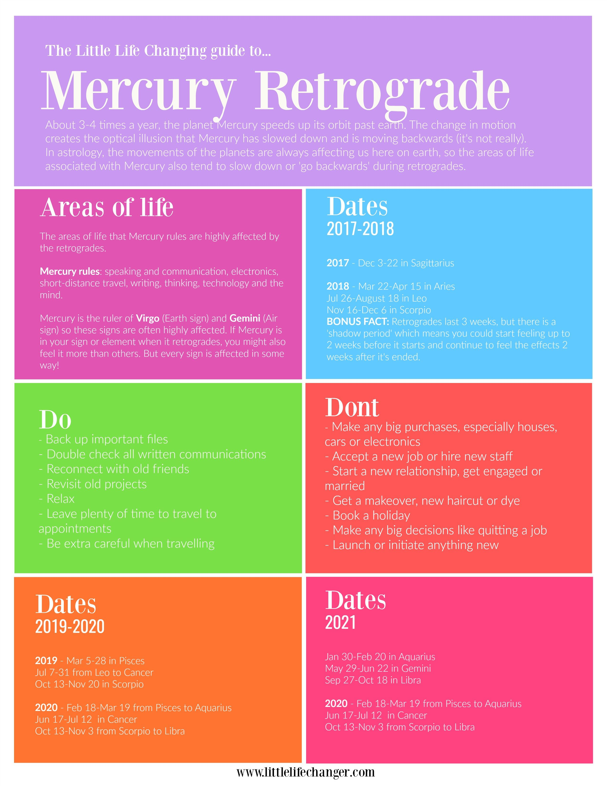 What NOT to do during Mercury Retrograde (cheat sheet included | Oh