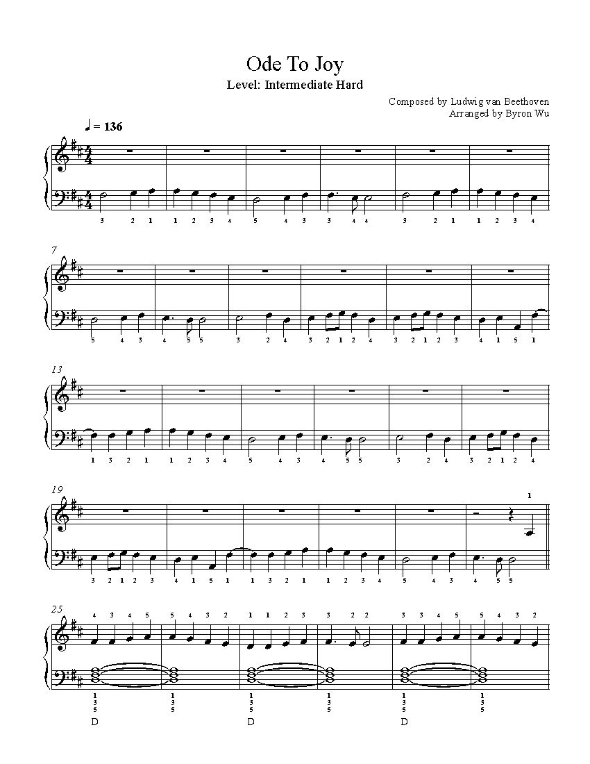 Ode To Joy By Ludwig Van Beethoven Piano Sheet Music