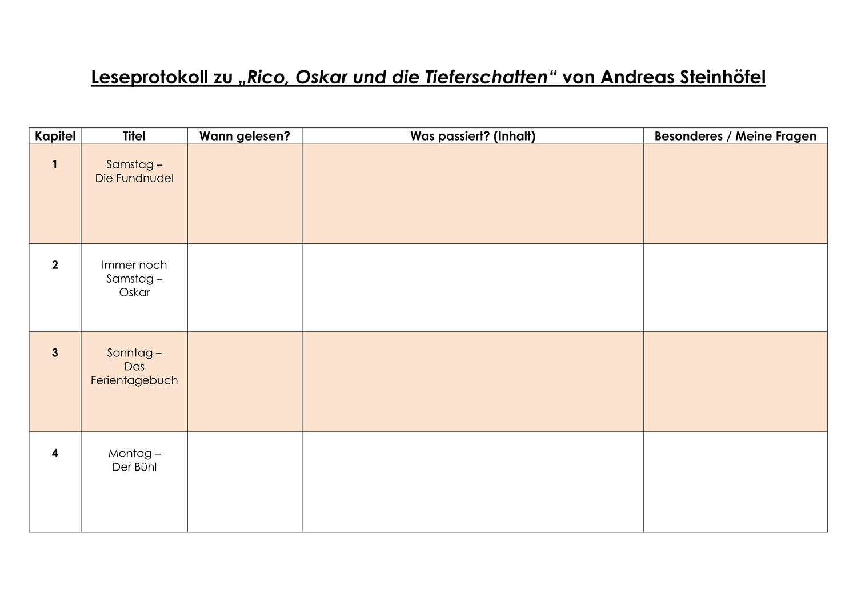 Andreas Steinhofel 1 2 Bucher Und Gedichte Youtube 15