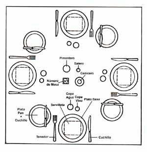 Como colocar los cubiertos en la mesa Mesa Pinterest