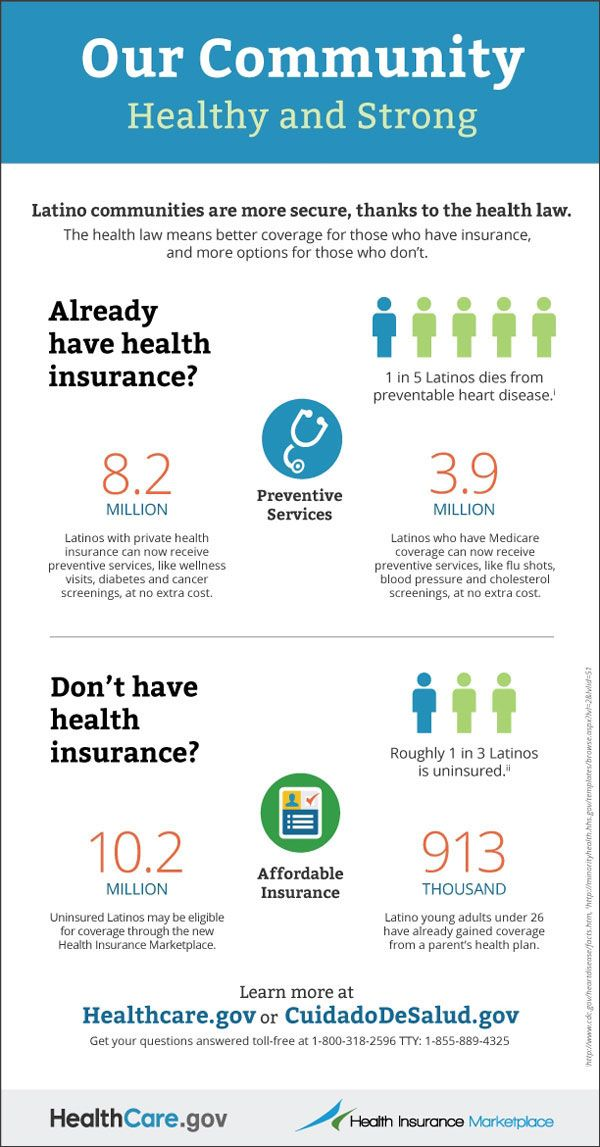 Obamacare And Latinos General Health Affordable Health