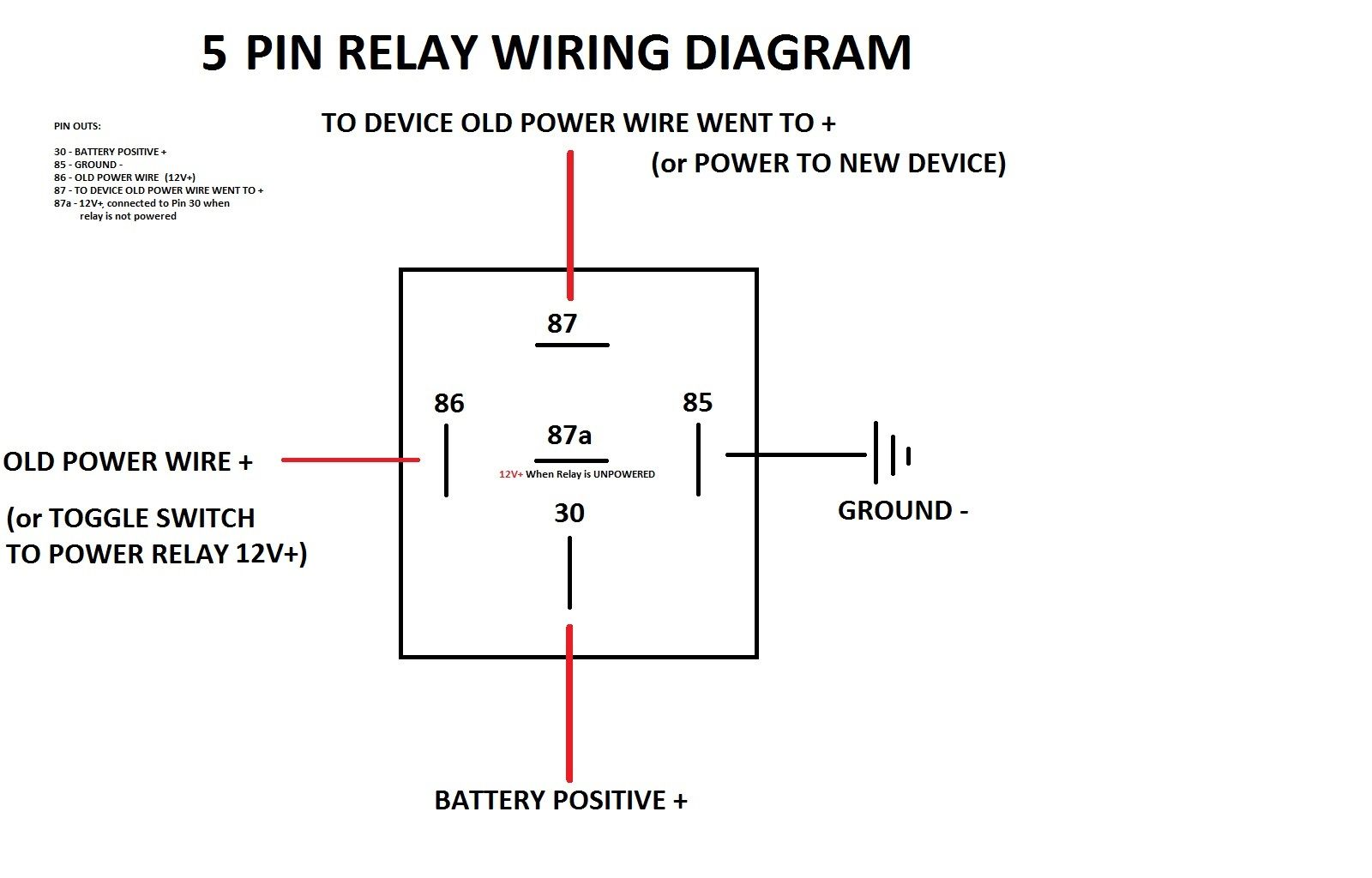 Simple 5 Pin Relay Diagram DSMtuners Relay, Diagram