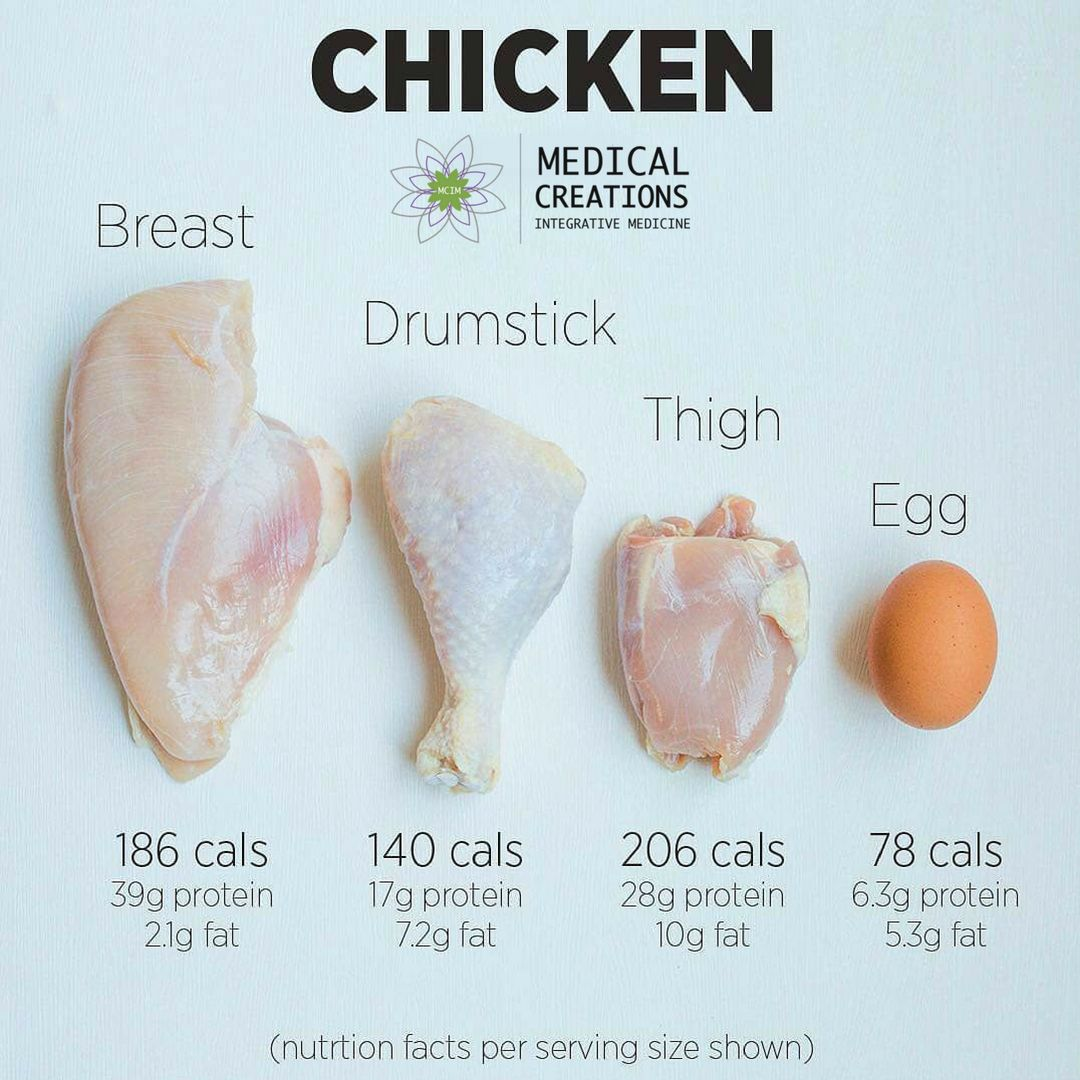 Perhaps shall how many calories in a chicken breast all not