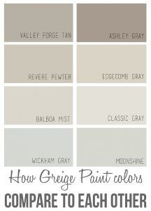 Comparing Gray Paint Colors By Benjamin Moore Valley Forge Tan