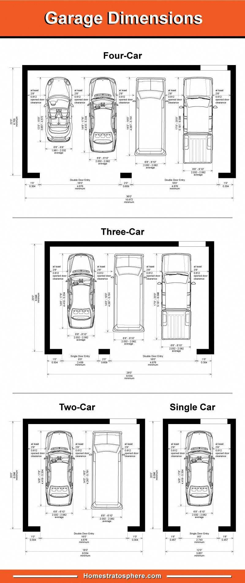 Delightful Garage Doors Decor Take A Peek At Our Content Article For Lots More Recommendations Garagedoorsd Garage Dimensions Garage Floor Plans Car Garage