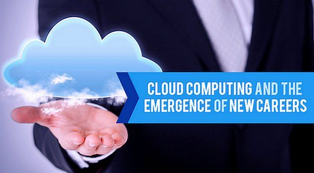 #BigData #IoT #M2M #RTC #Java RT ipfconline1: [session] Cloud Job Skills   CloudExpo Dicedotcom #BigData #IoT #Dev http://pic.twitter.com/znP35c7B6O   Design Software (@DesignSoftware4) November 7 2016