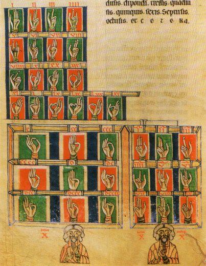 """Il computo sulle dita secondo lo schema di Beda il Venerabile – miniatura dal """"De Numeris"""" di Rabano Mauro (X secolo)"""