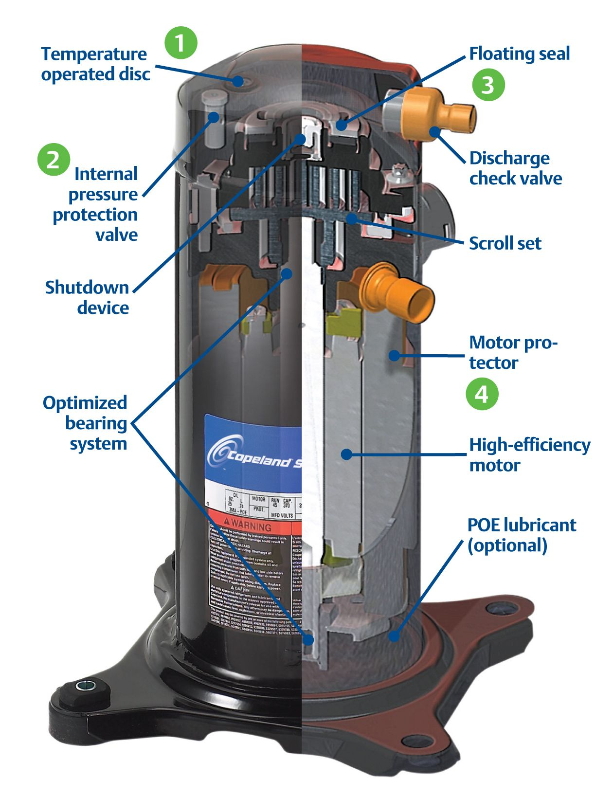 How Electronic Expansion Valves Work Valve