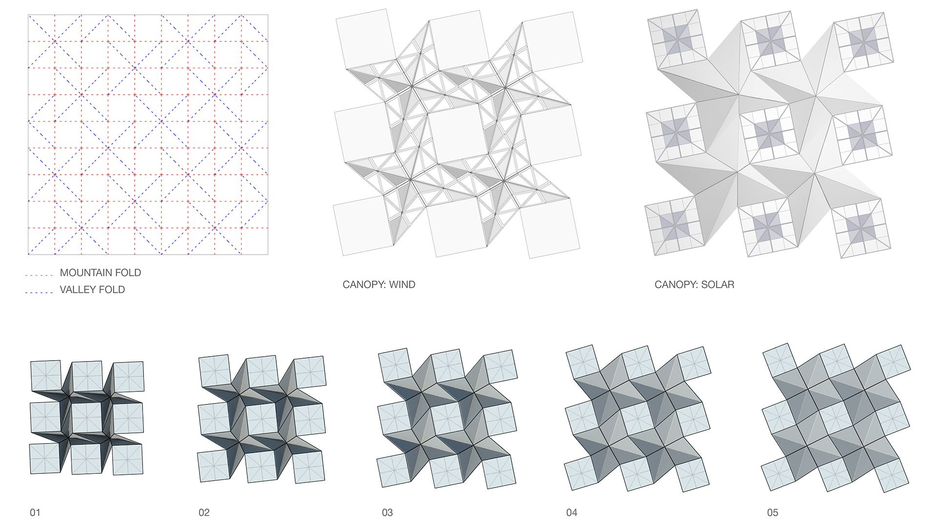 Origami As Deployable Structure Rerdm Hyperbody