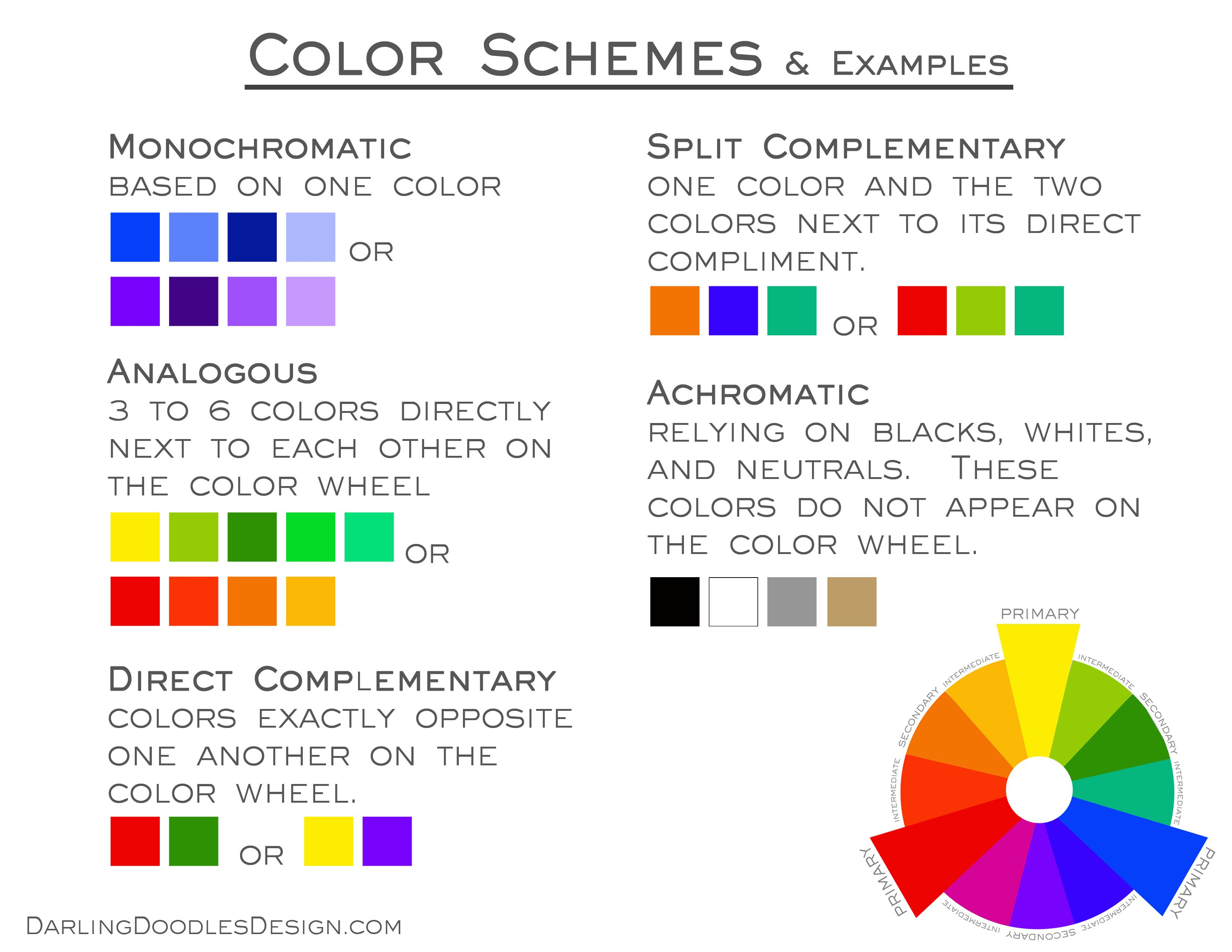 Decorating With Color 101 Color Schemes And Their