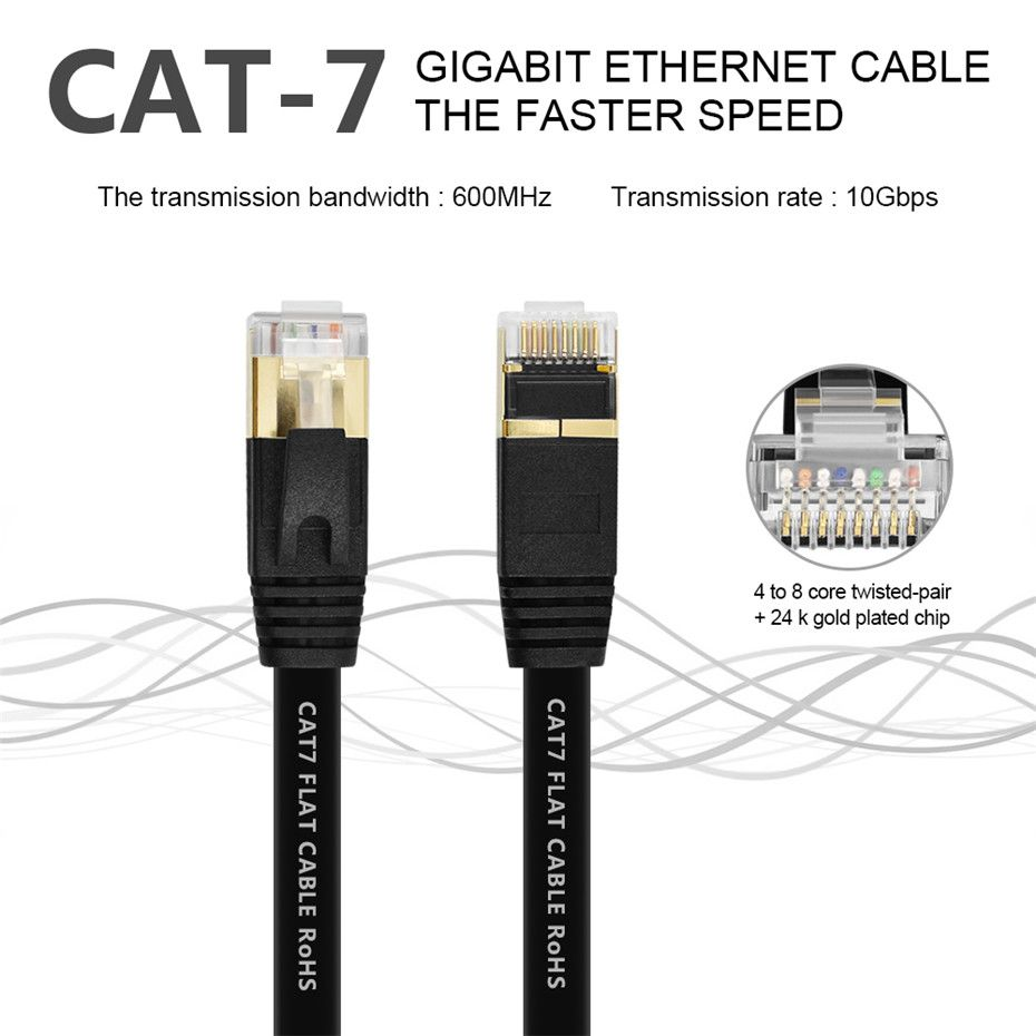 Emk Cat7 Ethernet Cable Rj45 Lan Cable Utp Rj 45 Network Cable For Cat6 Compatible Patch Cord Cable Ethernet 20cm 15m Ethernet Cable Cable Internet Patch Cord