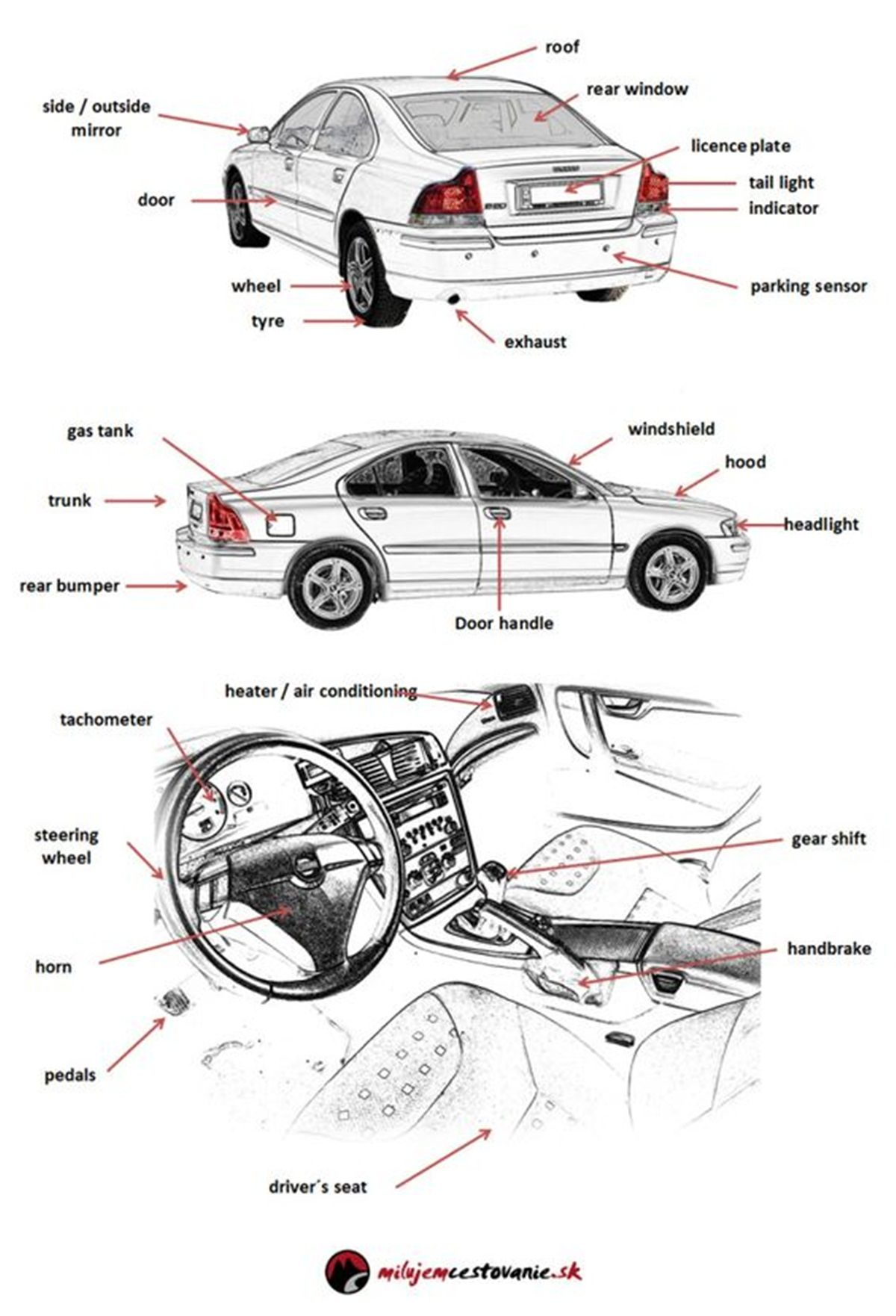 BMW Car Design Process - YouTube