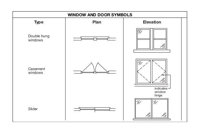 Elevation Plan Door : Double hung windows casement slider indicates