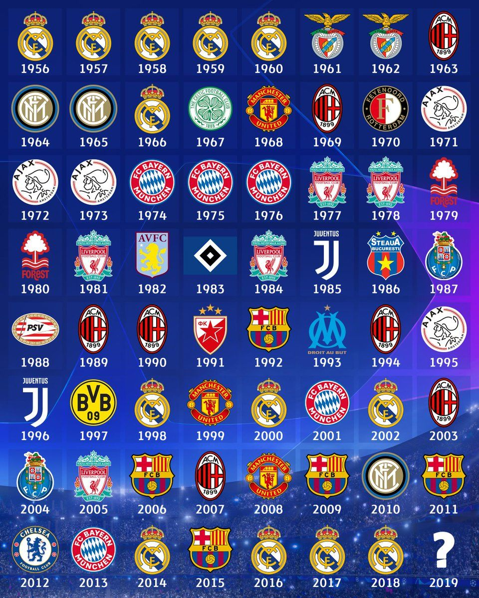 uefa champions league on twitter champions league uefa champions league champions league poster uefa champions league on twitter