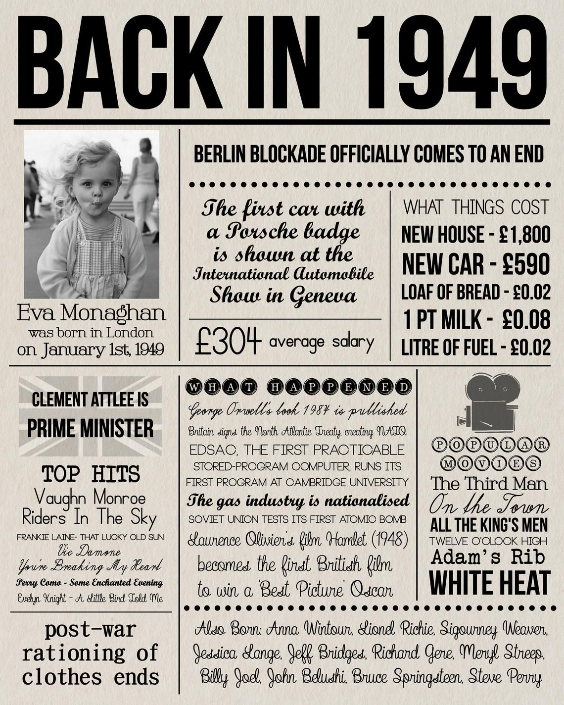 Back in 1949 newspaper poster last minute 70th birthday