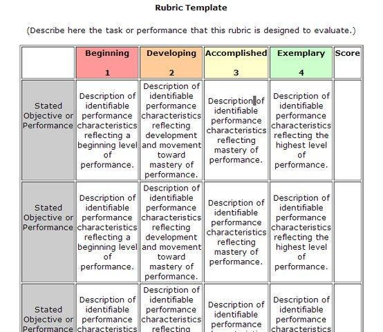 Rubric Template More  Electronics    Rubrics Homeschool
