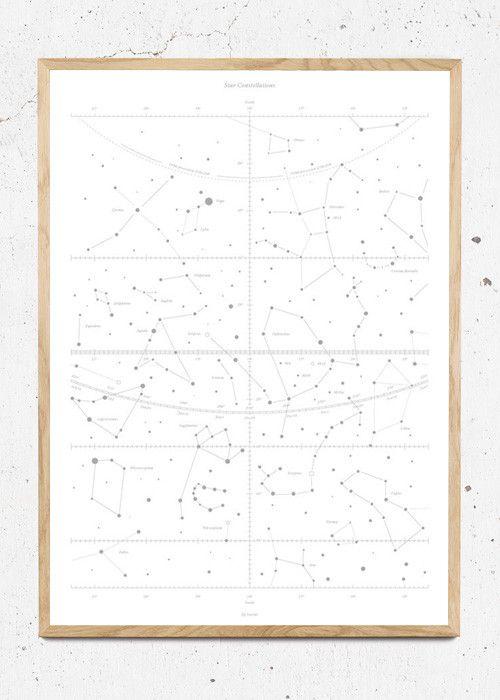 Plakat af Star Constellation - Silver fra By Garmi