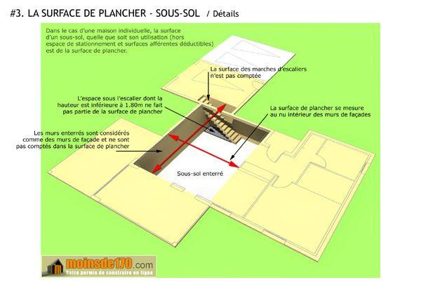 Mesurer la surface de plancher du sous-sol du0027une maison Burnichon