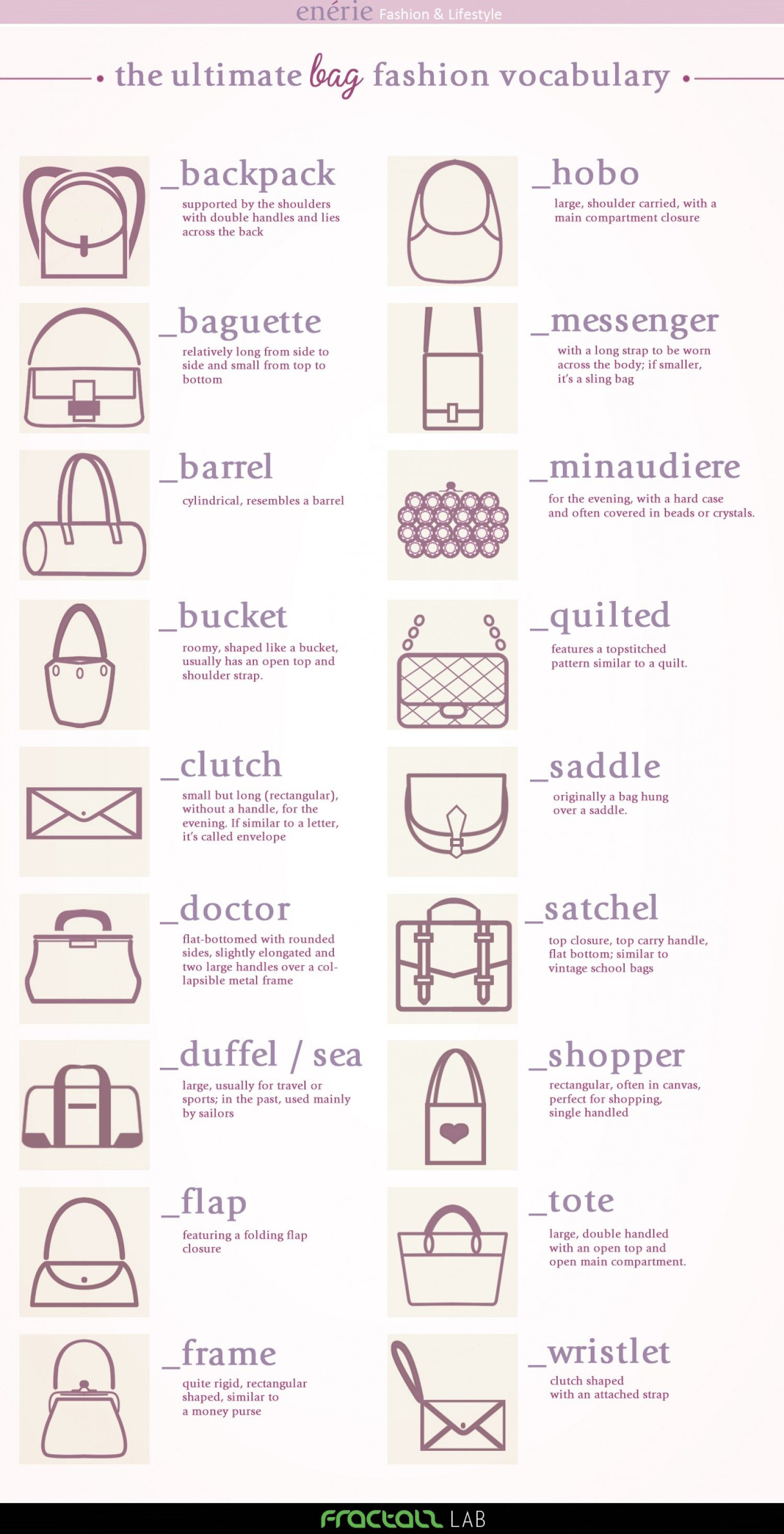 18 fashionable types of bags women can consider when shopping for their next purse or handbag www ladylifehacks com [ 1500 x 2935 Pixel ]
