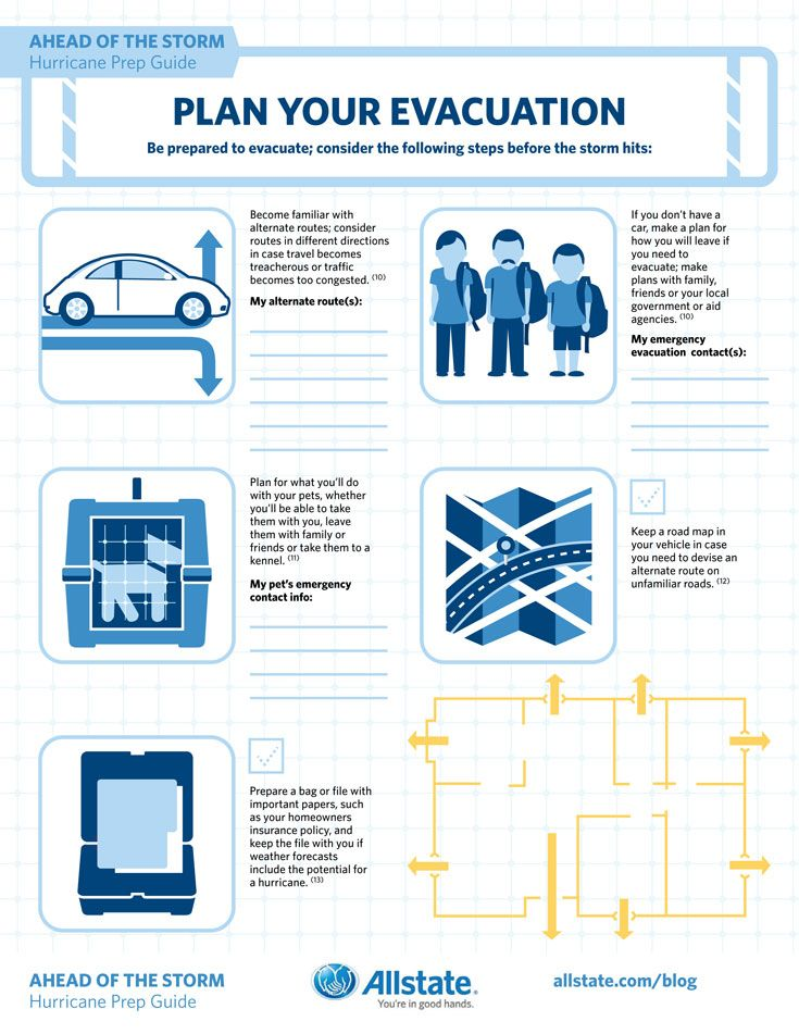 Ahead of the Storm Plan Your Evacuation Emergency preparedness - evacuation plan templates