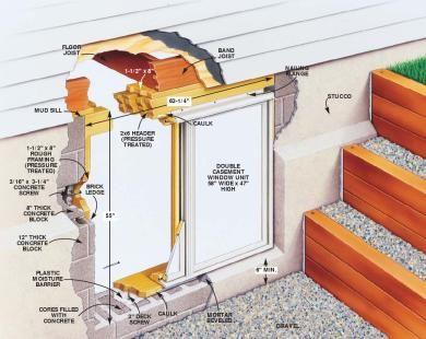 basement window installation page 2 ask me help desk basement