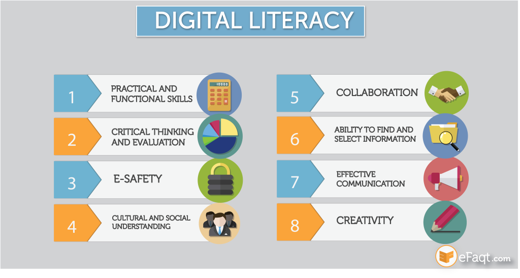 the aim and importance of literacy Its aim is to highlight the importance of literacy to individuals, communities and societies celebrations take place in several countries celebrations take place in several countries [1.