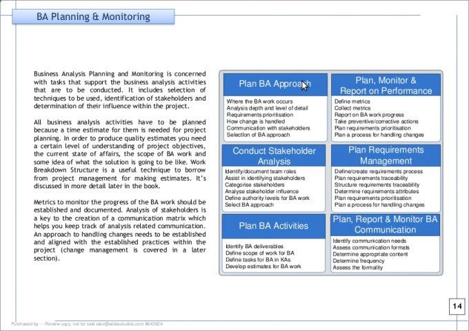 Business Analyst Planning Monitoring business ideas Pinterest - business analysis report