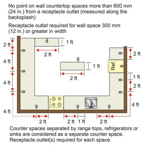 Related Image Home Electrical Wiring Electrical Conduit Electrical Wiring Diagram