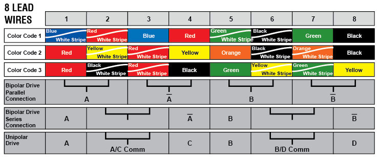 ac wiring color code wiring connections color coding  coding  orange color code  wiring connections color coding