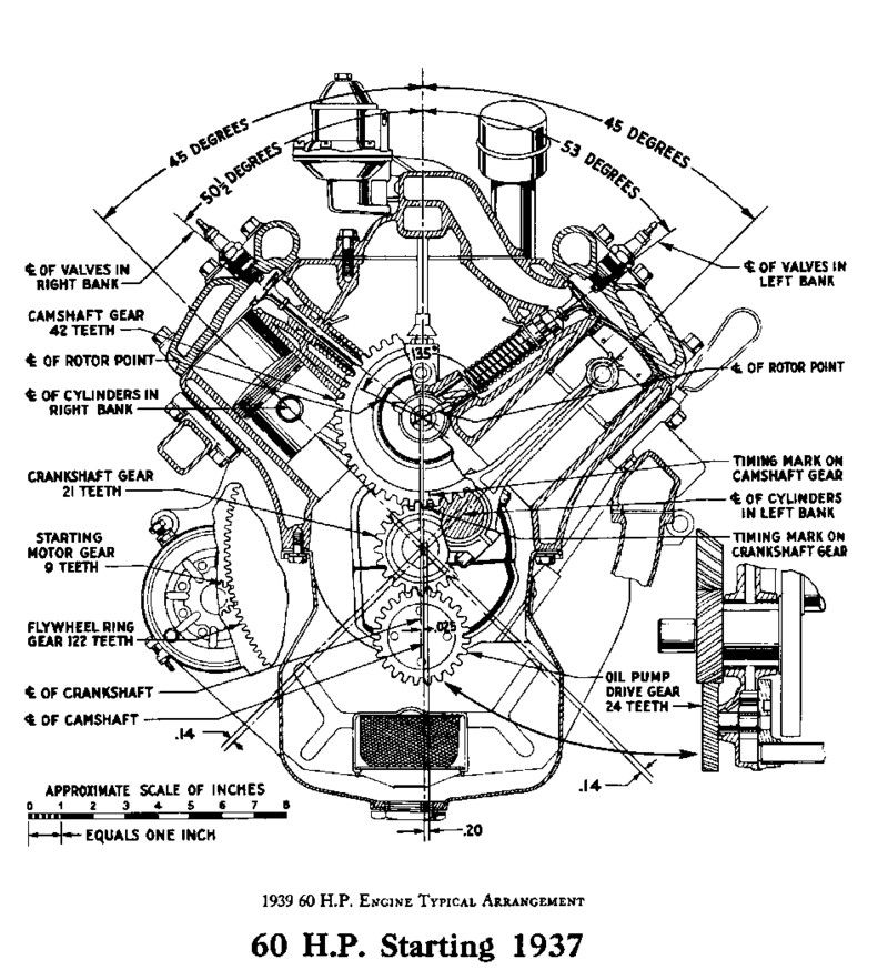 pin by frank menicola on engines, v8, flathead,ohc,dohc ... lincoln engine diagram