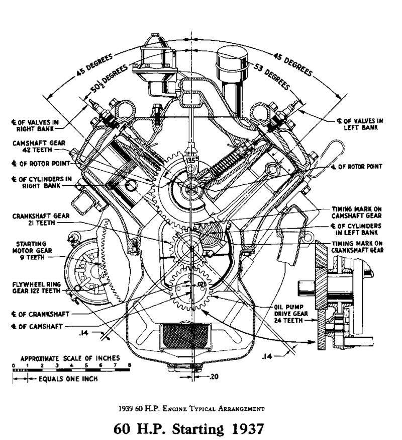 pin by frank menicola on engines  v8  flathead ohc dohc