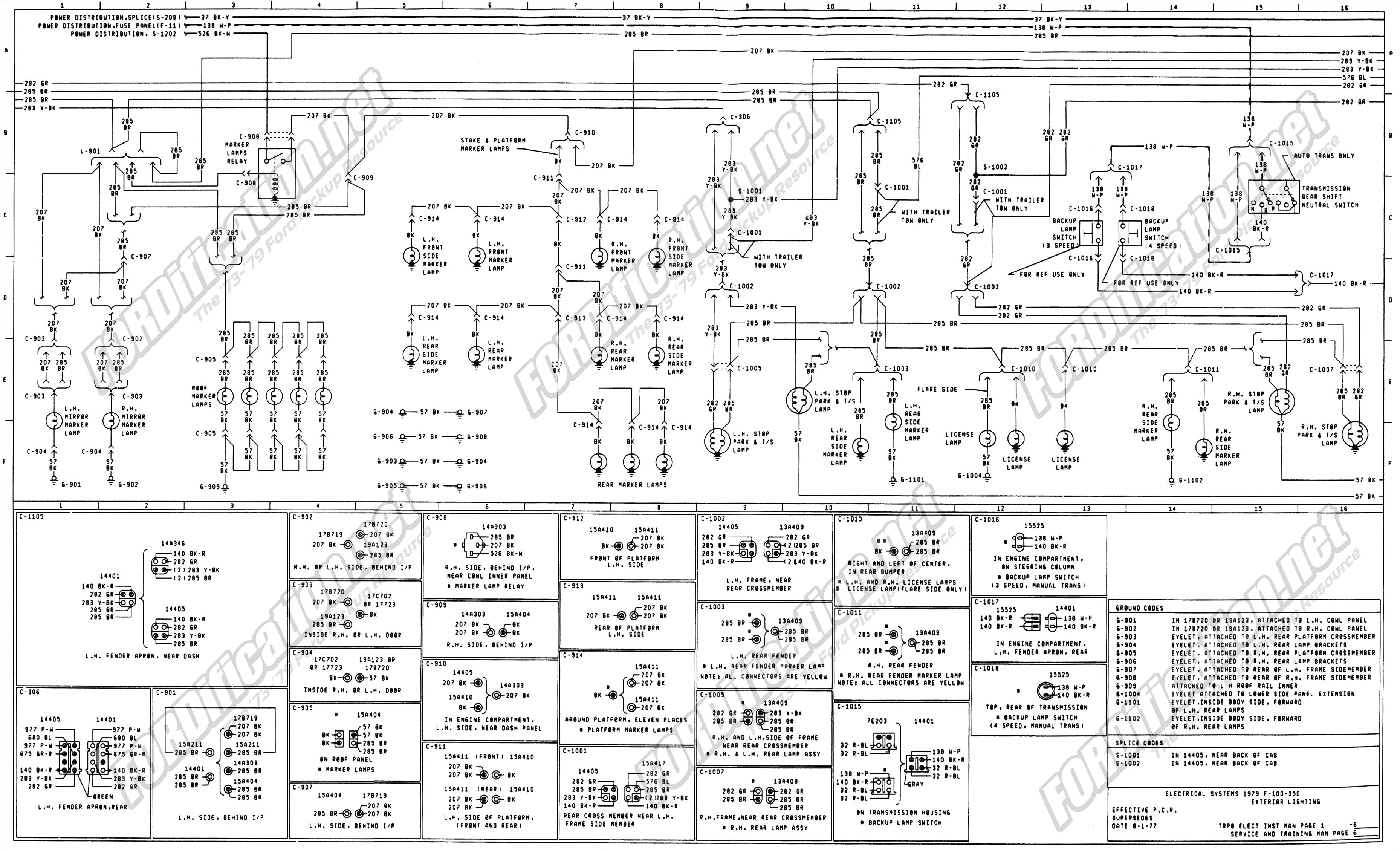 Fantastic Mga Wiring Diagram Ideas - Wiring Schematics and Diagrams ...