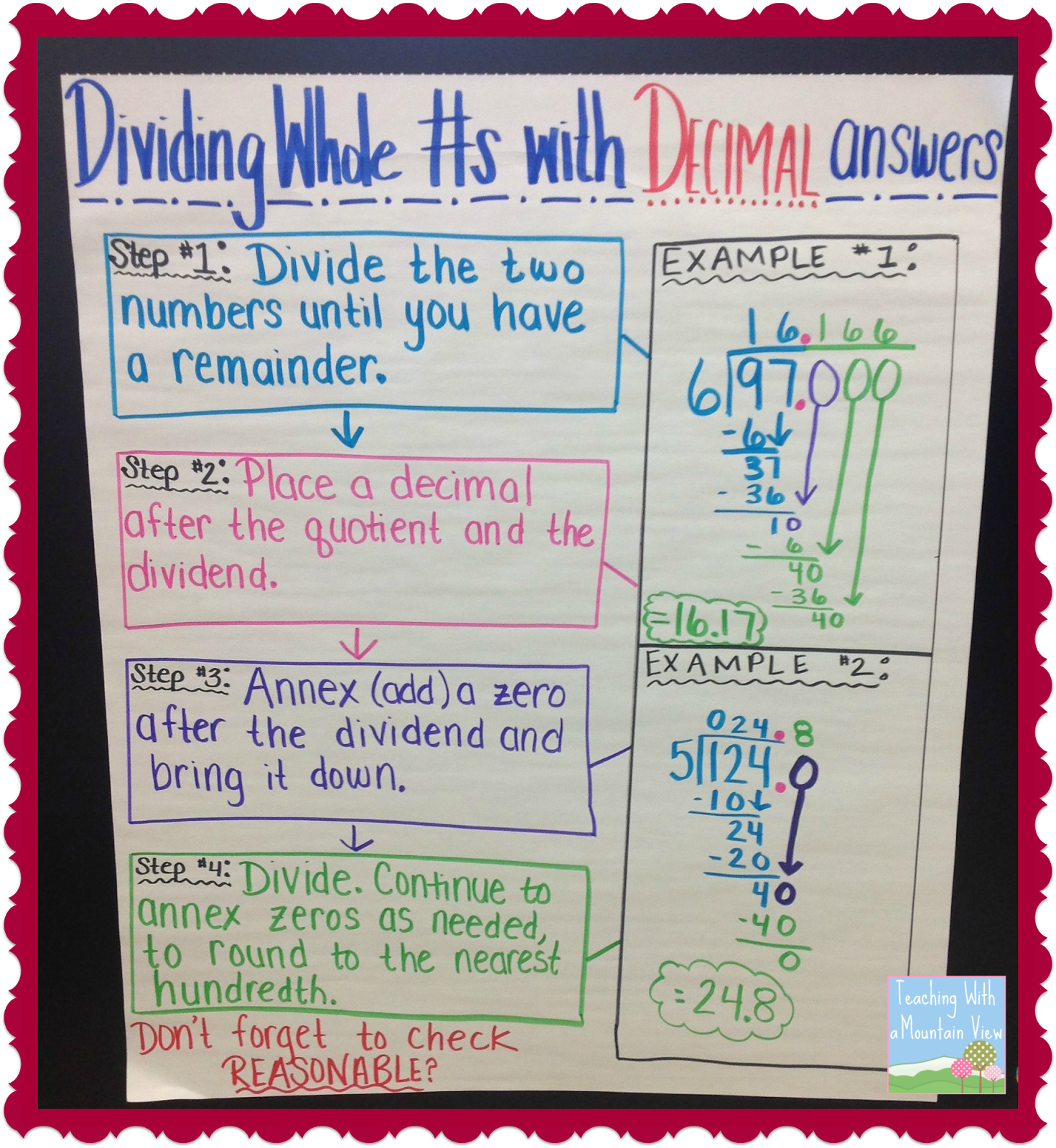 Dividing Decimals Anchor Charts