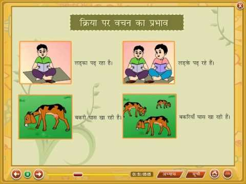 Kriya Or Verb (Hindi Grammar / Vyakaran) Kriya, Hindi, Grammar