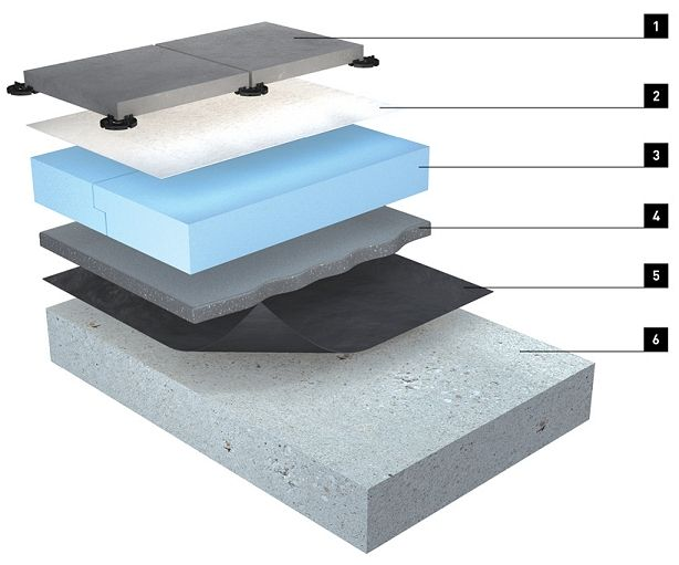 Inverted Roof Assembly 1 Ballast Paving 2 Geotextile Mesh