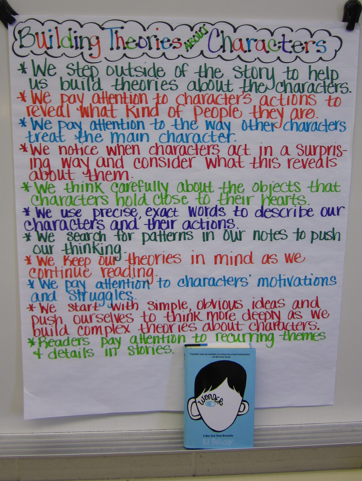 Make This Colorful Anchor Chart When You Teach The Insight Into