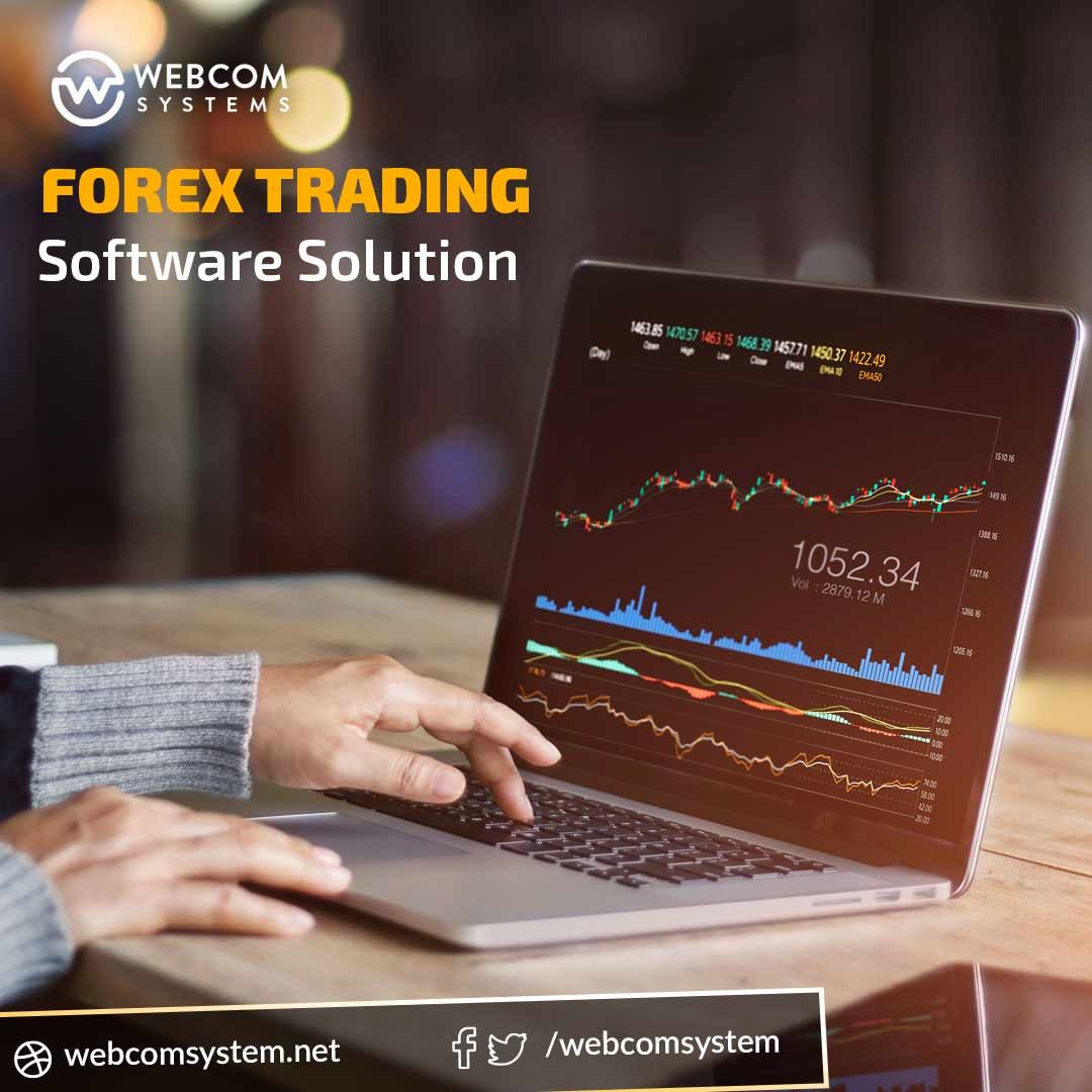 The best technical analysis software with accurate buy sell signals in MCX, NSE, FOREX