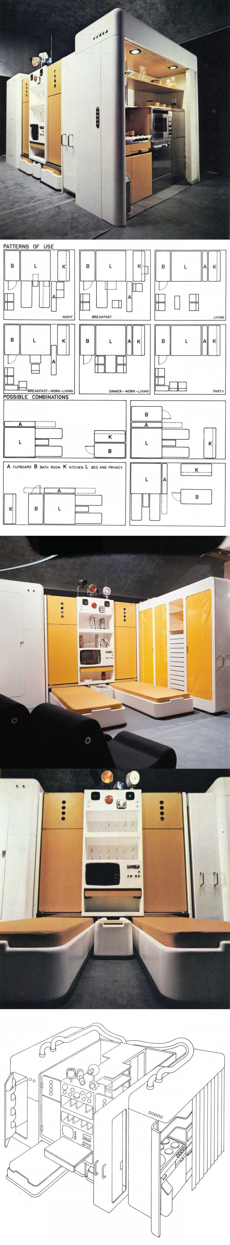Total Furnishing Unit 1971 Joe Colombo Preppers Micro Living In Small Spaces In Tiny