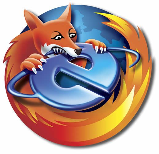 Mozilla Ate Up I E But Chrome Is Eating Away At Mozilla Chrome Starts Up Way Fast And Loads Pages Faster Than Mozilla Firefox Internet Explorer Browser Wars