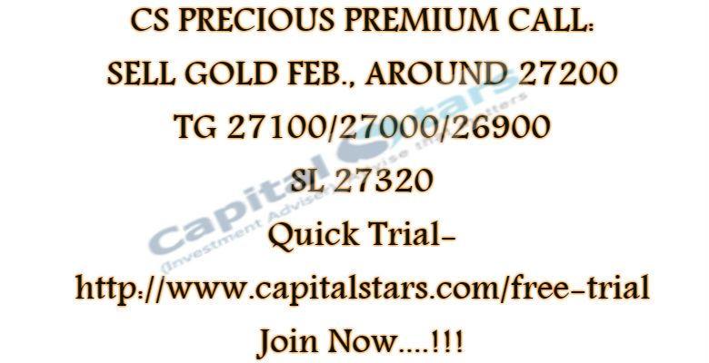 Free Trading Tips Free Share Market Tips Free Stock Tips Share Market Free Trial Trading