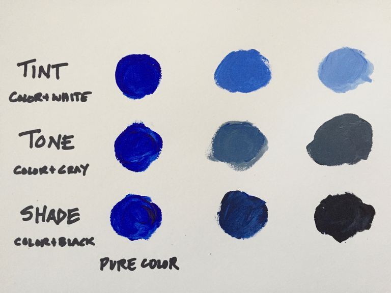 What Are Tints Tones And Shades Mixing Paint Colors Color