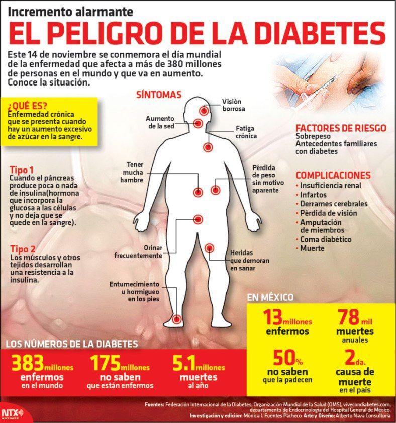 síntomas de diabetes del gen hnf