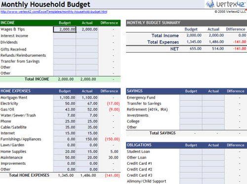 Useful Microsoft Word \ Microsoft Excel Templates Microsoft - credit card template word