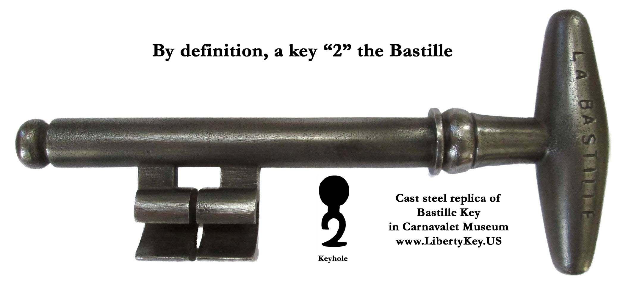 """Key """"2"""" Bastille Definition Fortress"""
