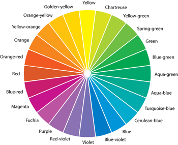 Great article - Color Me Happy: Emotions Behind Your Design