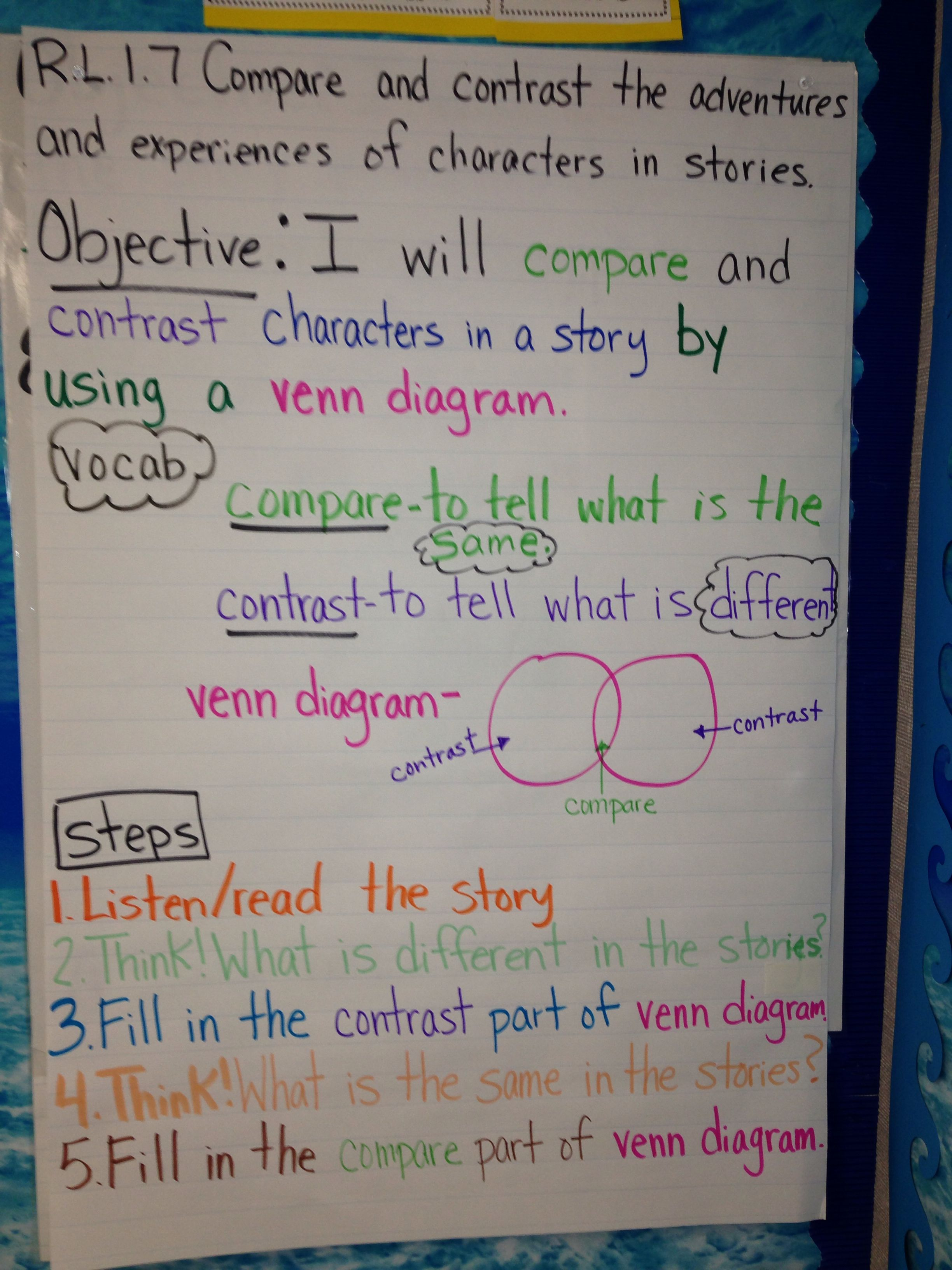 Ccss First Grade Compare And Contrast