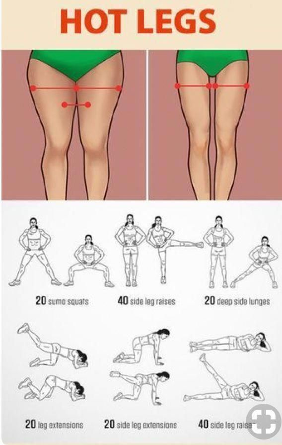 Workouts to Shed Cellulite on the Thighs #QuickCelluliteRemoval #workout Workout...